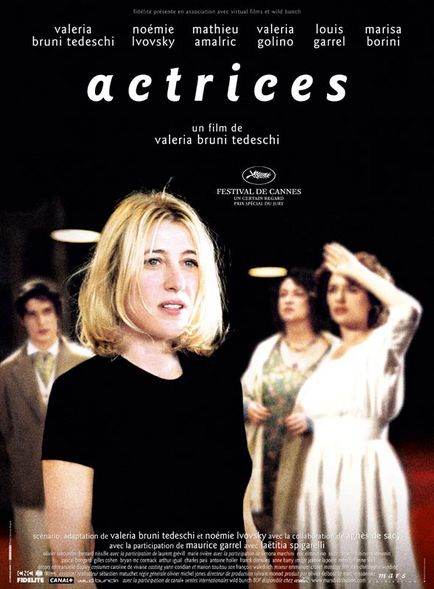 Actrices de Valeria Bruni Tedeschi (2007)